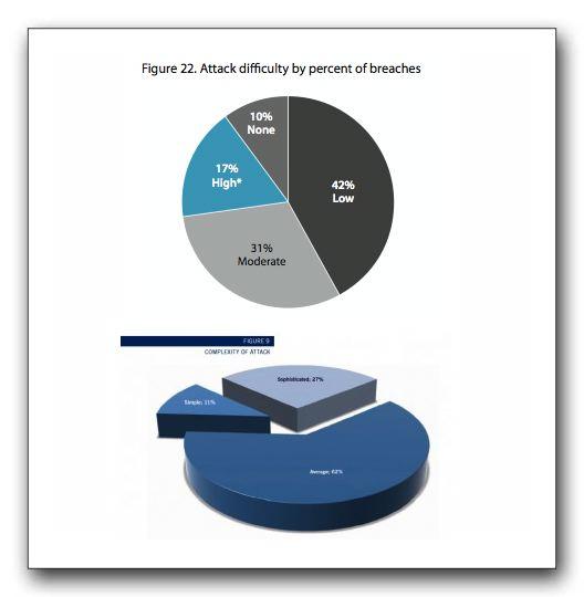 pie-charts-suck.jpg